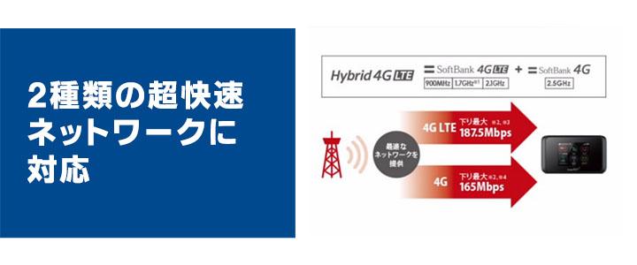 レンタルポケットwifi501HW2つの超高速ネットワークでより快適に